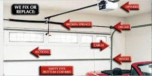 Overland Park Garage Door Repair